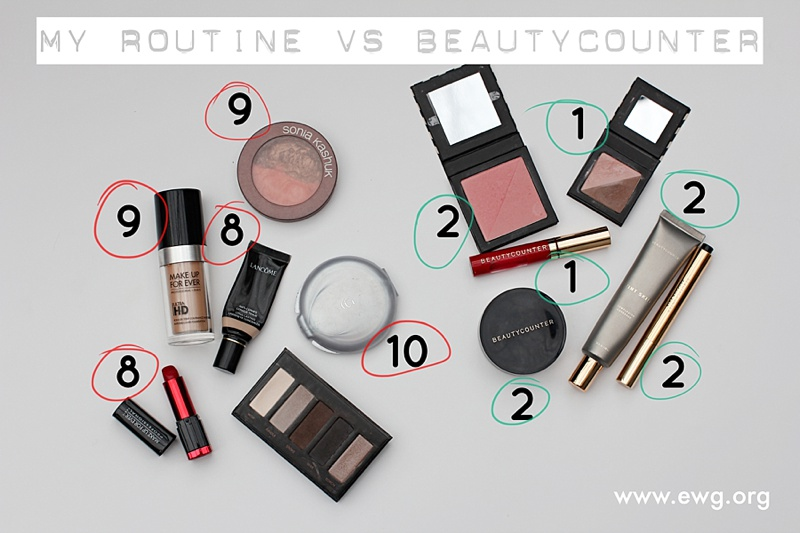 Beautycounter Vs My Routine